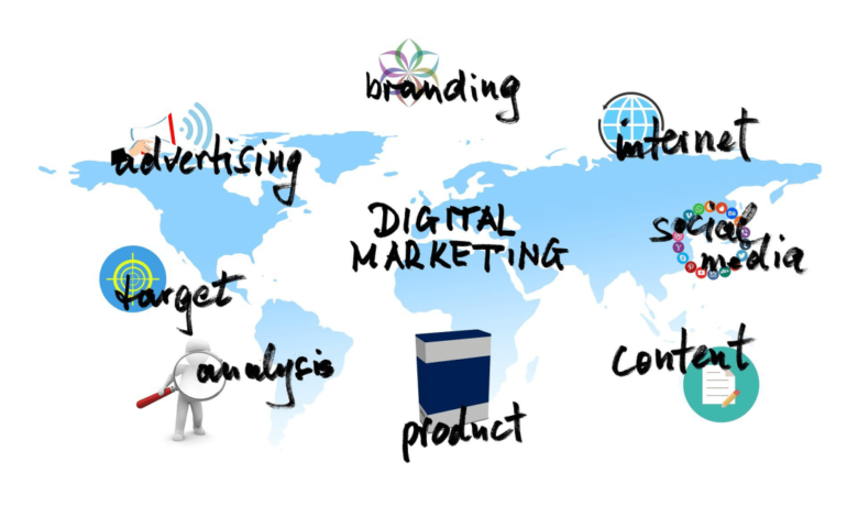 BENEFITS OF HIRING A DIGITAL MARKETING AGENCY FOR YOUR BUSINESS