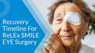 you expect after undergoing SMILE eye surgery